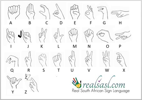 alphabet south african sign language abc